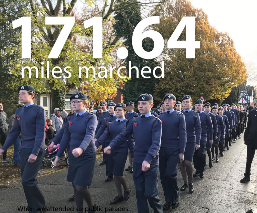 171.64 miles marched during 2019.