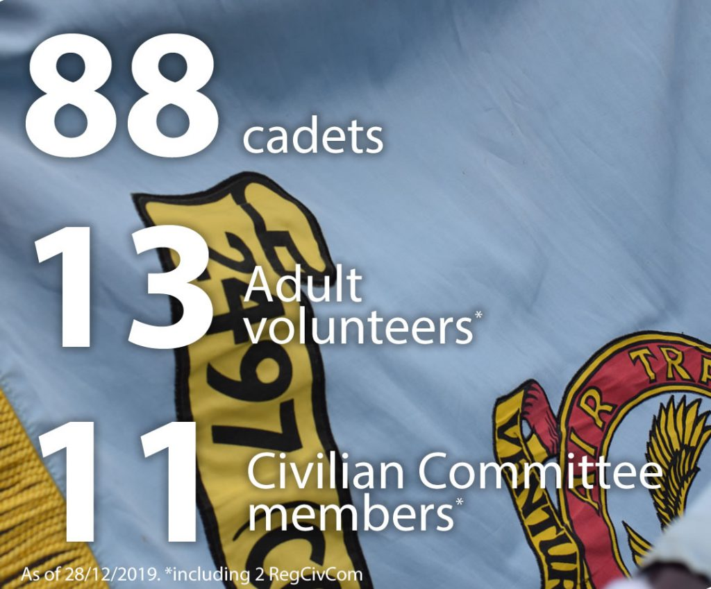 88 cadets, 13 adult volunteers and 11 Civilian Welfare Committee Members during 2019.
